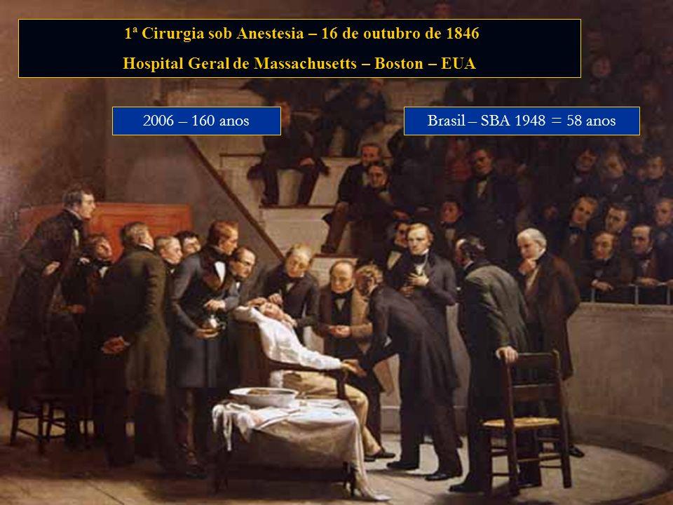 1ª Cirurgia sob Anestesia – 16 de outubro de 1846 Hospital Geral de Massachusetts – Boston – EUA 2006 – 160 anosBrasil – SBA 1948 = 58 anos