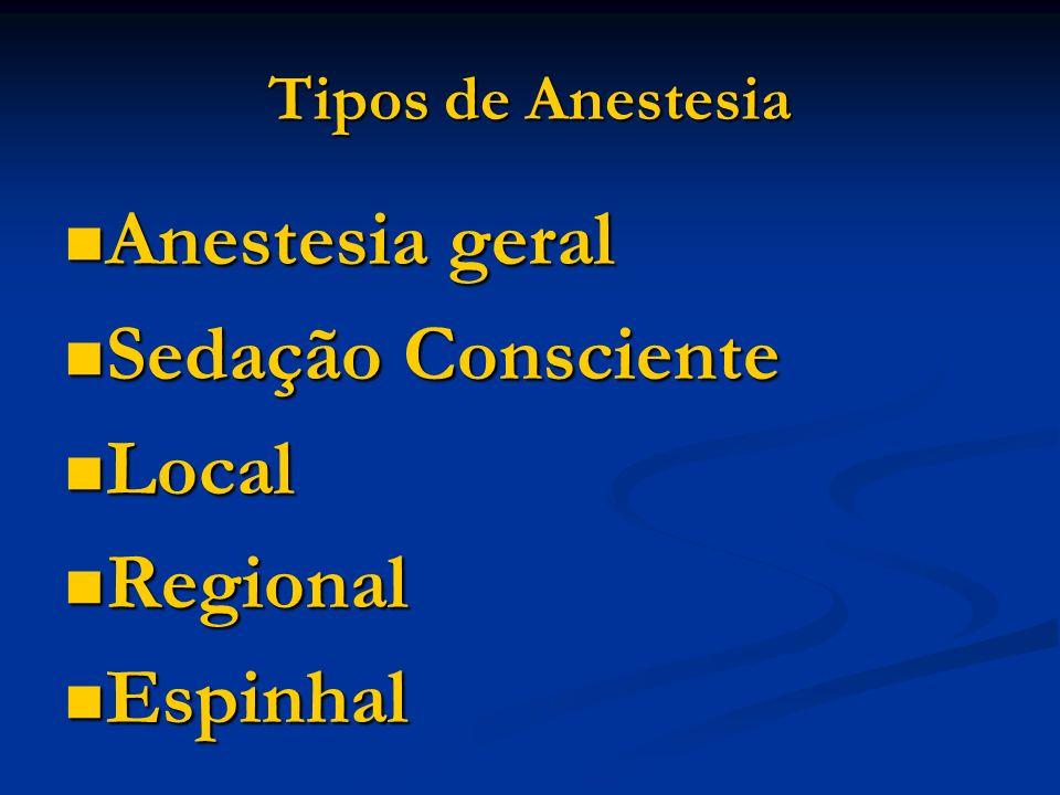 Tipos de Anestesia Anestesia geral Anestesia geral Sedação Consciente Sedação Consciente Local Local Regional Regional Espinhal Espinhal