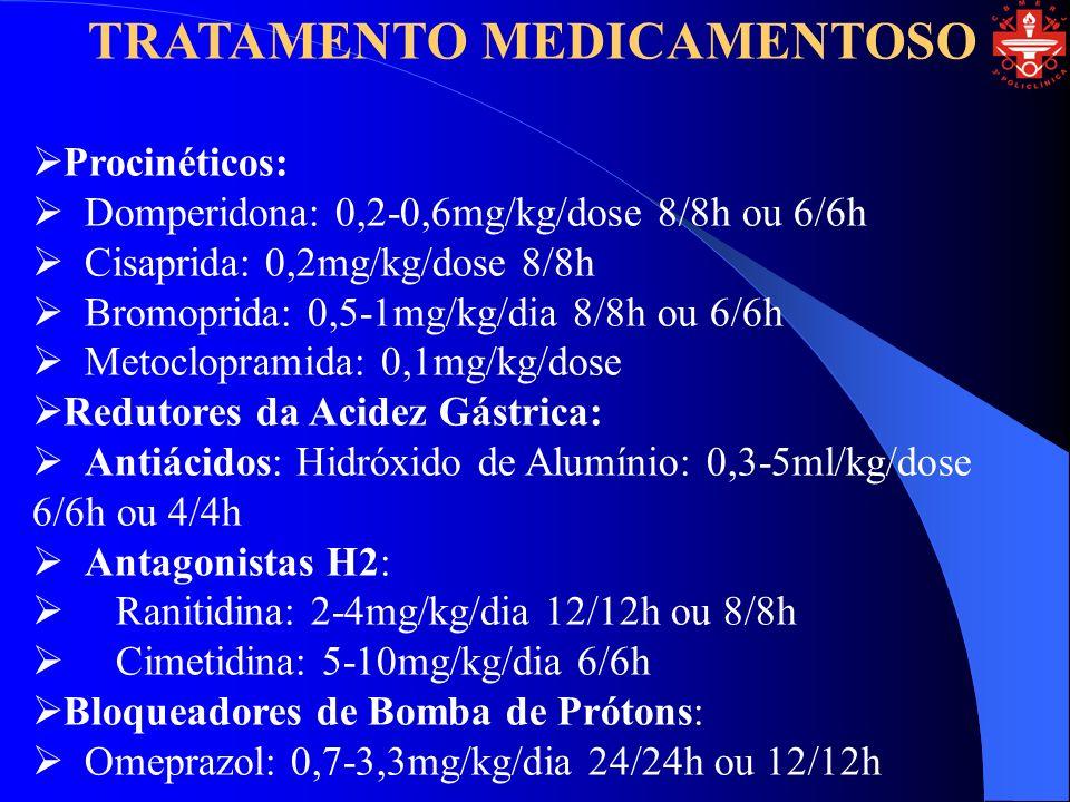 TRATAMENTO MEDICAMENTOSO Procinéticos: Domperidona: 0,2-0,6mg/kg/dose 8/8h ou 6/6h Cisaprida: 0,2mg/kg/dose 8/8h Bromoprida: 0,5-1mg/kg/dia 8/8h ou 6/6h Metoclopramida: 0,1mg/kg/dose Redutores da Acidez Gástrica: Antiácidos: Hidróxido de Alumínio: 0,3-5ml/kg/dose 6/6h ou 4/4h Antagonistas H2: Ranitidina: 2-4mg/kg/dia 12/12h ou 8/8h Cimetidina: 5-10mg/kg/dia 6/6h Bloqueadores de Bomba de Prótons: Omeprazol: 0,7-3,3mg/kg/dia 24/24h ou 12/12h