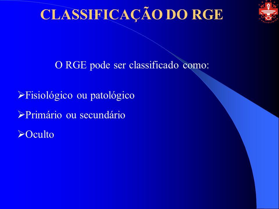 CLASSIFICAÇÃO DO RGE O RGE pode ser classificado como: Fisiológico ou patológico Primário ou secundário Oculto