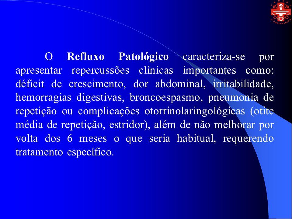 O Refluxo Patológico caracteriza-se por apresentar repercussões clínicas importantes como: déficit de crescimento, dor abdominal, irritabilidade, hemorragias digestivas, broncoespasmo, pneumonia de repetição ou complicações otorrinolaringológicas (otite média de repetição, estridor), além de não melhorar por volta dos 6 meses o que seria habitual, requerendo tratamento específico.