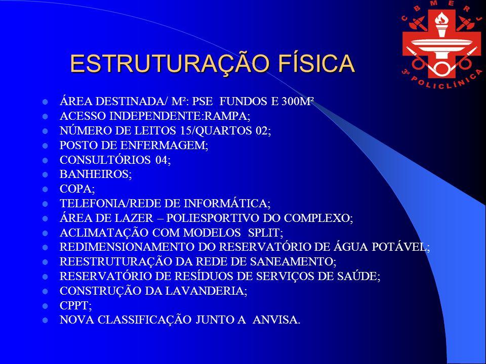 ESTRUTURAÇÃO FÍSICA ÁREA DESTINADA/ M²: PSE FUNDOS E 300M² ACESSO INDEPENDENTE:RAMPA; NÚMERO DE LEITOS 15/QUARTOS 02; POSTO DE ENFERMAGEM; CONSULTÓRIOS 04; BANHEIROS; COPA; TELEFONIA/REDE DE INFORMÁTICA; ÁREA DE LAZER – POLIESPORTIVO DO COMPLEXO; ACLIMATAÇÃO COM MODELOS SPLIT; REDIMENSIONAMENTO DO RESERVATÓRIO DE ÁGUA POTÁVEL; REESTRUTURAÇÃO DA REDE DE SANEAMENTO; RESERVATÓRIO DE RESÍDUOS DE SERVIÇOS DE SAÚDE; CONSTRUÇÃO DA LAVANDERIA; CPPT; NOVA CLASSIFICAÇÃO JUNTO A ANVISA.
