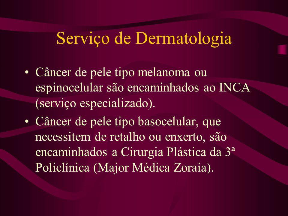 Serviço de Dermatologia Câncer de pele tipo melanoma ou espinocelular são encaminhados ao INCA (serviço especializado). Câncer de pele tipo basocelula