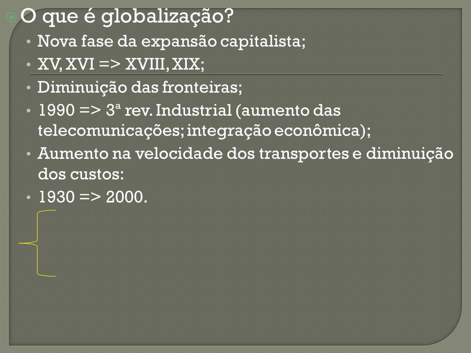 O que é globalização? Nova fase da expansão capitalista; XV, XVI => XVIII, XIX; Diminuição das fronteiras; 1990 => 3ª rev. Industrial (aumento das tel