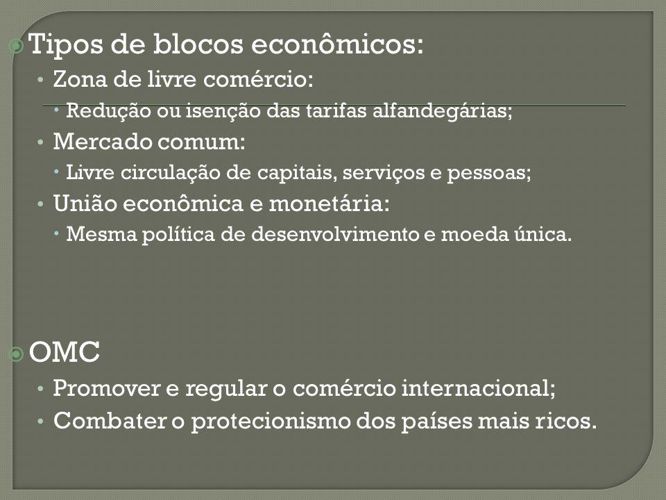 Tipos de blocos econômicos: Zona de livre comércio: Redução ou isenção das tarifas alfandegárias; Mercado comum: Livre circulação de capitais, serviço