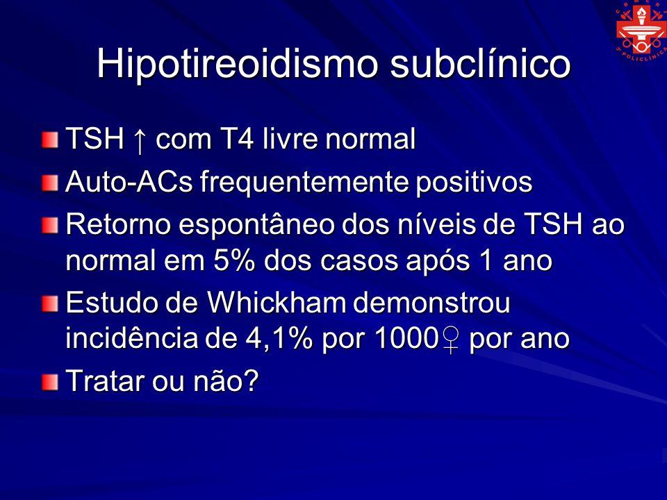 Hipotireoidismo subclínico TSH com T4 livre normal Auto-ACs frequentemente positivos Retorno espontâneo dos níveis de TSH ao normal em 5% dos casos ap