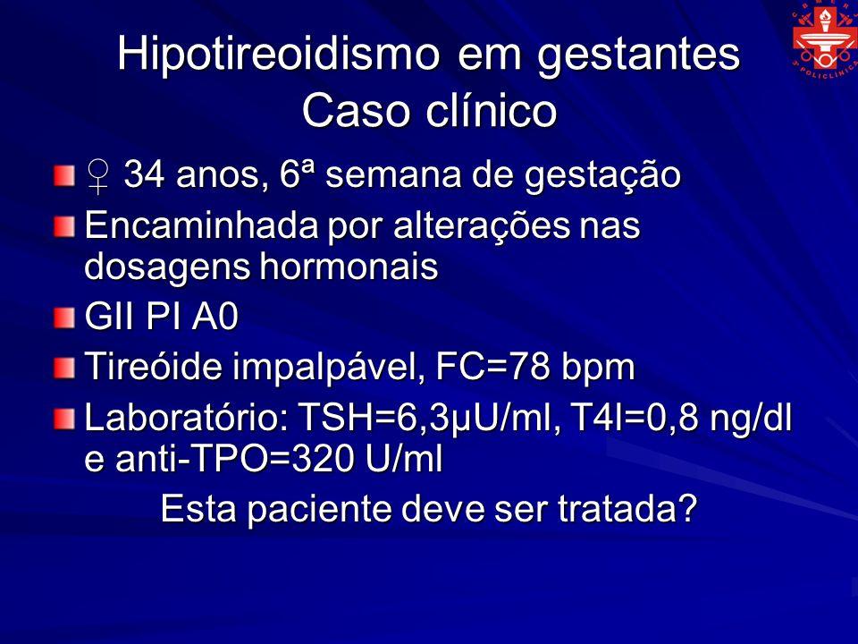 Hipotireoidismo em gestantes Caso clínico 34 anos, 6ª semana de gestação Encaminhada por alterações nas dosagens hormonais GII PI A0 Tireóide impalpáv