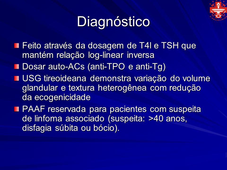 Diagnóstico Feito através da dosagem de T4l e TSH que mantém relação log-linear inversa Dosar auto-ACs (anti-TPO e anti-Tg) USG tireoideana demonstra