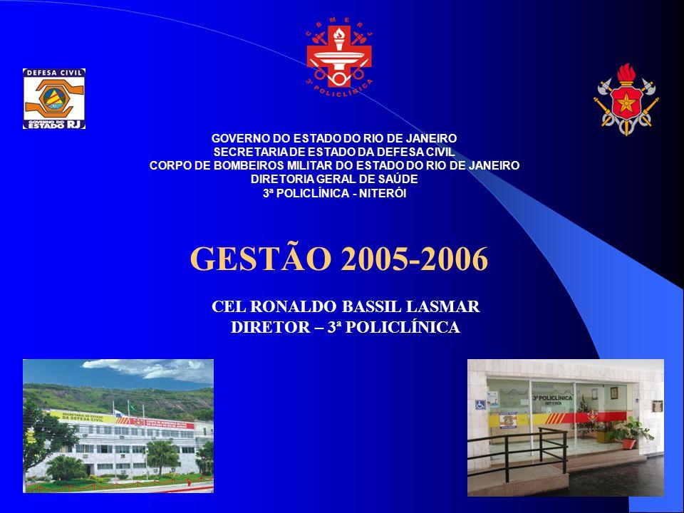 GOVERNO DO ESTADO DO RIO DE JANEIRO SECRETARIA DE ESTADO DA DEFESA CIVIL CORPO DE BOMBEIROS MILITAR DO ESTADO DO RIO DE JANEIRO DIRETORIA GERAL DE SAÚDE 3ª POLICLÍNICA - NITERÓI GESTÃO 2005-2006 CEL RONALDO BASSIL LASMAR DIRETOR – 3ª POLICLÍNICA