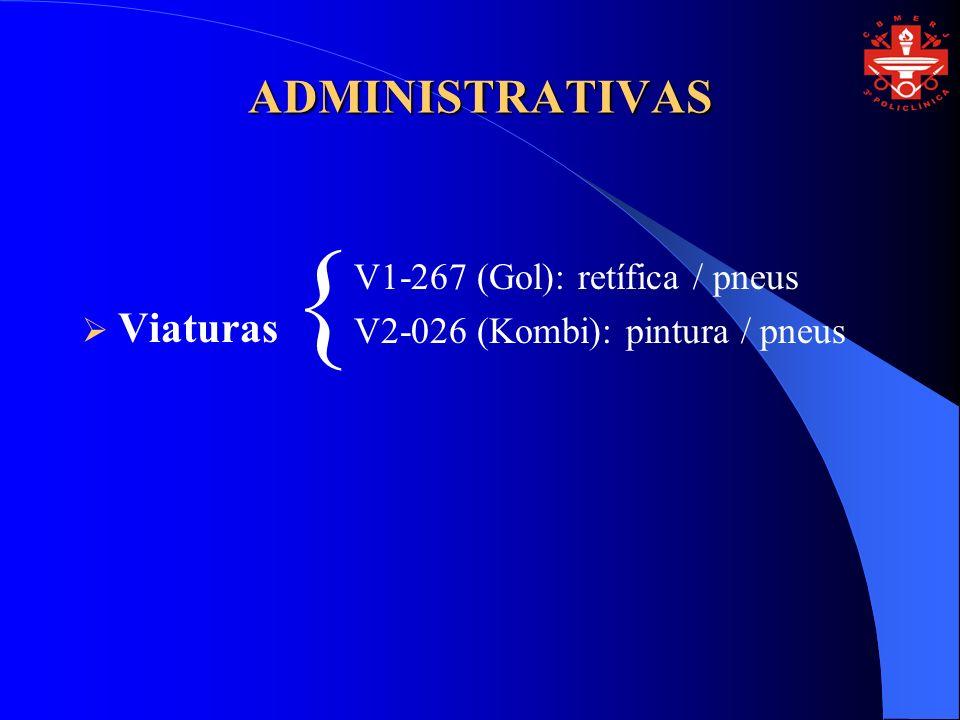 ADMINISTRATIVAS Viaturas { V1-267 (Gol): retífica / pneus V2-026 (Kombi): pintura / pneus