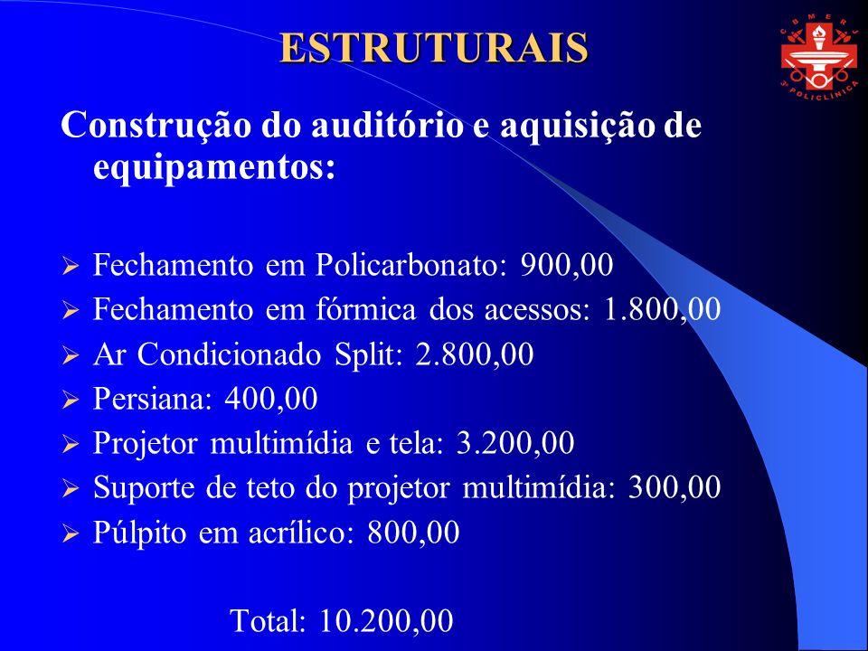 ESTRUTURAIS Construção do auditório e aquisição de equipamentos: Fechamento em Policarbonato: 900,00 Fechamento em fórmica dos acessos: 1.800,00 Ar Condicionado Split: 2.800,00 Persiana: 400,00 Projetor multimídia e tela: 3.200,00 Suporte de teto do projetor multimídia: 300,00 Púlpito em acrílico: 800,00 Total: 10.200,00