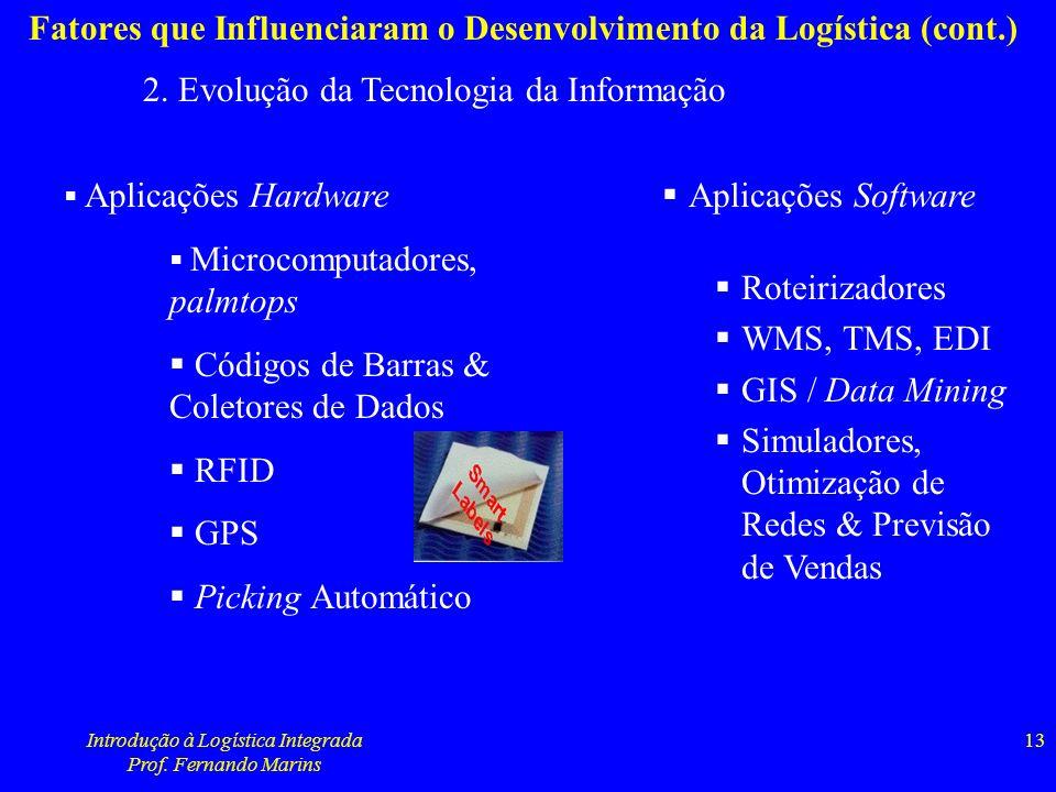 Introdução à Logística Integrada Prof. Fernando Marins 13 Fatores que Influenciaram o Desenvolvimento da Logística (cont.) Aplicações Hardware Microco
