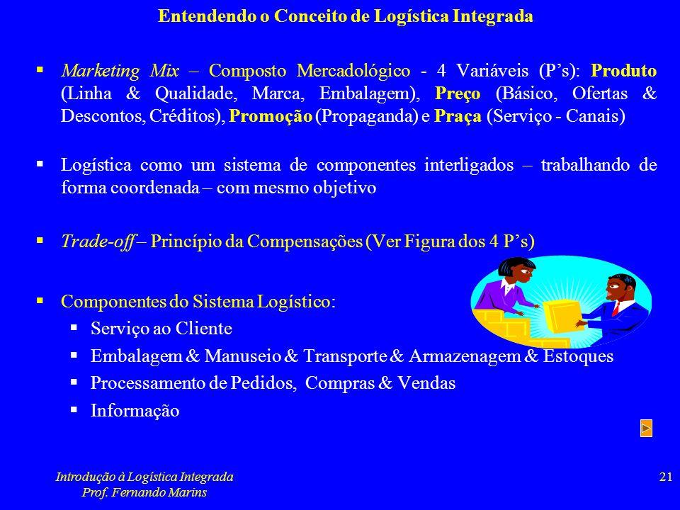 Introdução à Logística Integrada Prof. Fernando Marins 21 Entendendo o Conceito de Logística Integrada Marketing Mix – Composto Mercadológico - 4 Vari