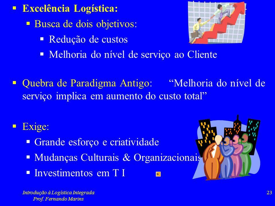 Introdução à Logística Integrada Prof. Fernando Marins 23 Excelência Logística: Busca de dois objetivos: Redução de custos Melhoria do nível de serviç