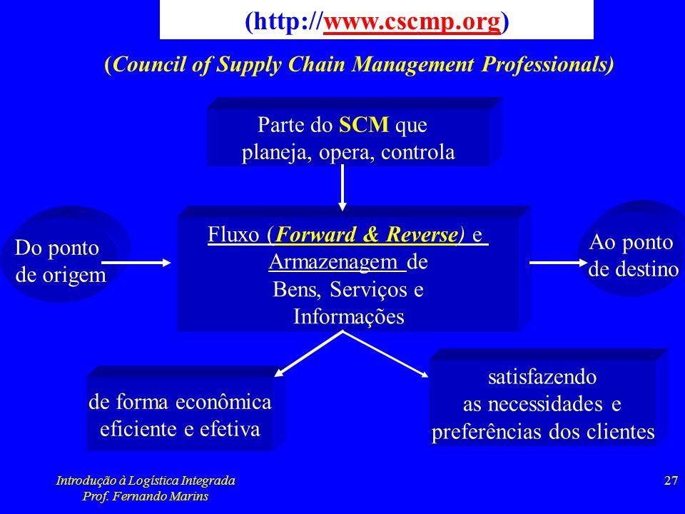 Introdução à Logística Integrada Prof. Fernando Marins 27 Parte do SCM que planeja, opera, controla Fluxo (Forward & Reverse) e Armazenagem de Bens, S