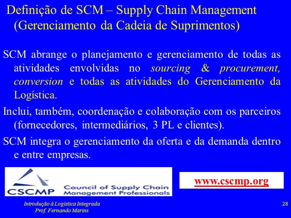 Introdução à Logística Integrada Prof. Fernando Marins 28 Definição de SCM – Supply Chain Management (Gerenciamento da Cadeia de Suprimentos) SCM abra