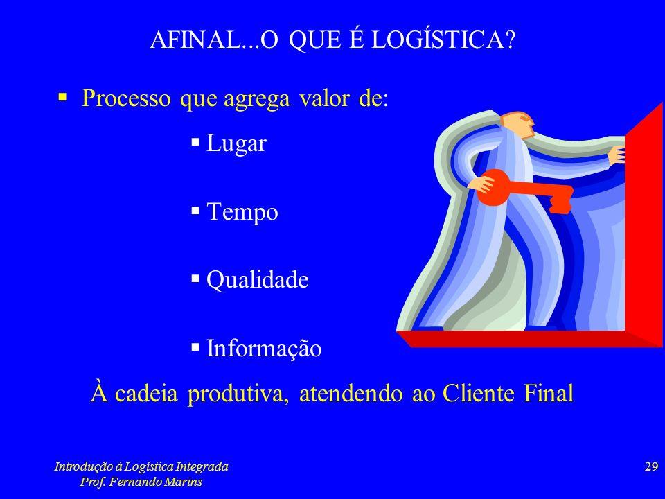 Introdução à Logística Integrada Prof. Fernando Marins 29 AFINAL...O QUE É LOGÍSTICA? Processo que agrega valor de: Lugar Tempo Qualidade Informação À