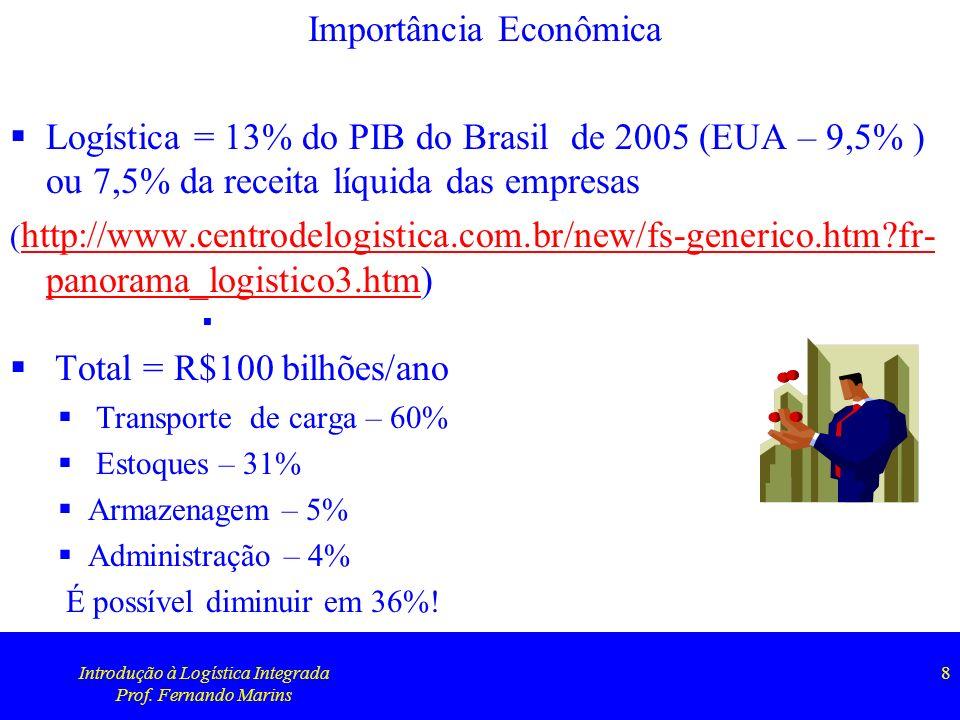 Introdução à Logística Integrada Prof. Fernando Marins 8 Importância Econômica Logística = 13% do PIB do Brasil de 2005 (EUA – 9,5% ) ou 7,5% da recei