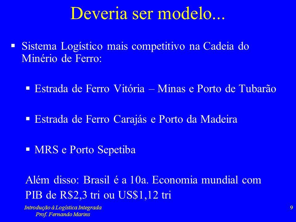 Introdução à Logística Integrada Prof. Fernando Marins 9 Deveria ser modelo... Sistema Logístico mais competitivo na Cadeia do Minério de Ferro: Estra