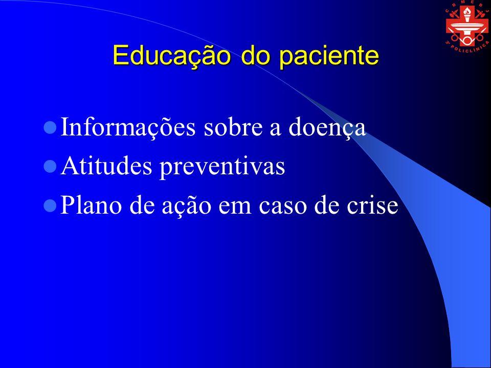 Educação do paciente Informações sobre a doença Atitudes preventivas Plano de ação em caso de crise
