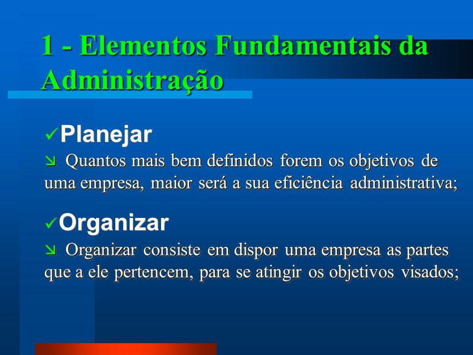 1 - Elementos Fundamentais da Administração Planejar Organizar Quantos mais bem definidos forem os objetivos de uma empresa, maior será a sua eficiênc
