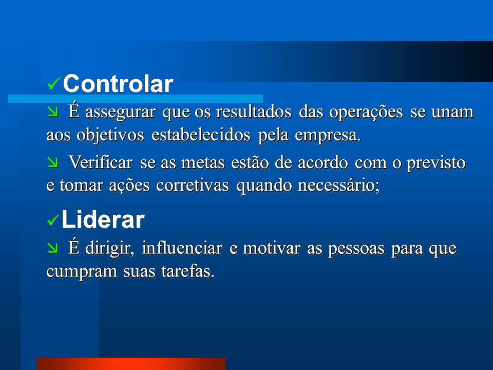Controlar Liderar É assegurar que os resultados das operações se unam aos objetivos estabelecidos pela empresa. É assegurar que os resultados das oper