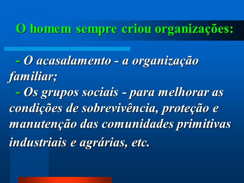 O homem sempre criou organizações: - O acasalamento - a organização familiar; - Os grupos sociais - para melhorar as condições de sobrevivência, prote