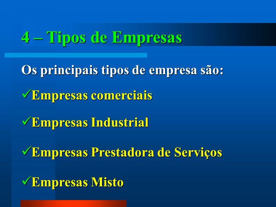 4 – Tipos de Empresas Empresas comerciais Empresas comerciais Empresas Industrial Empresas Industrial Empresas Prestadora de Serviços Empresas Prestad
