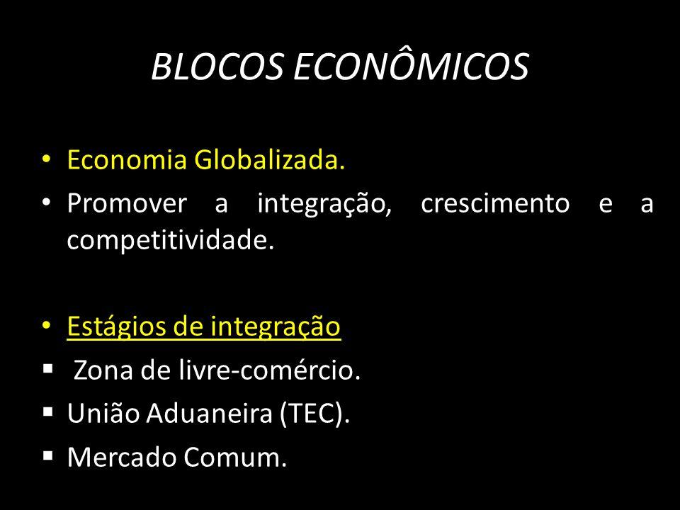 Economia Globalizada. Promover a integração, crescimento e a competitividade. Estágios de integração Zona de livre-comércio. União Aduaneira (TEC). Me