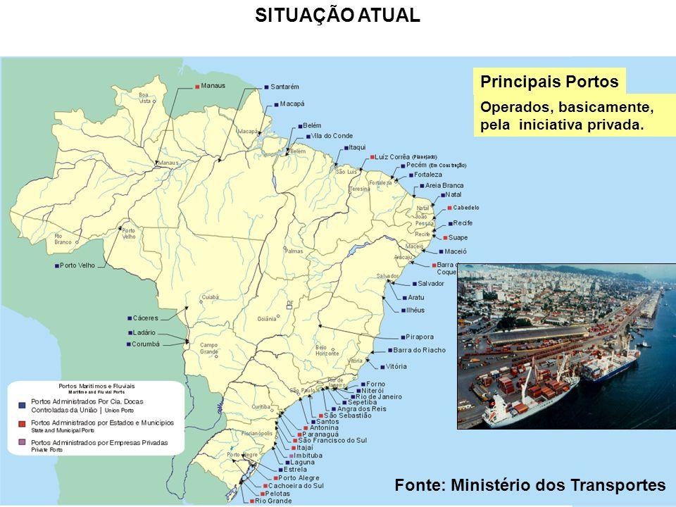 34 SITUAÇÃO ATUAL Malha Hidroviária Interior Fonte: Ministério dos Transportes