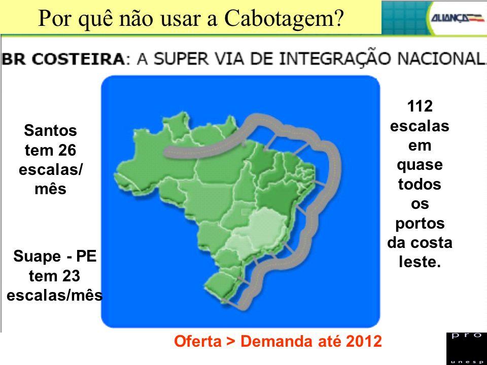 49 Potencial de Mercado para Cabotagem = R$6,3 bilhões www.revistaglobal.com.brwww.revistaglobal.com.br (06/2008) Pontos fortes Pontos fracos