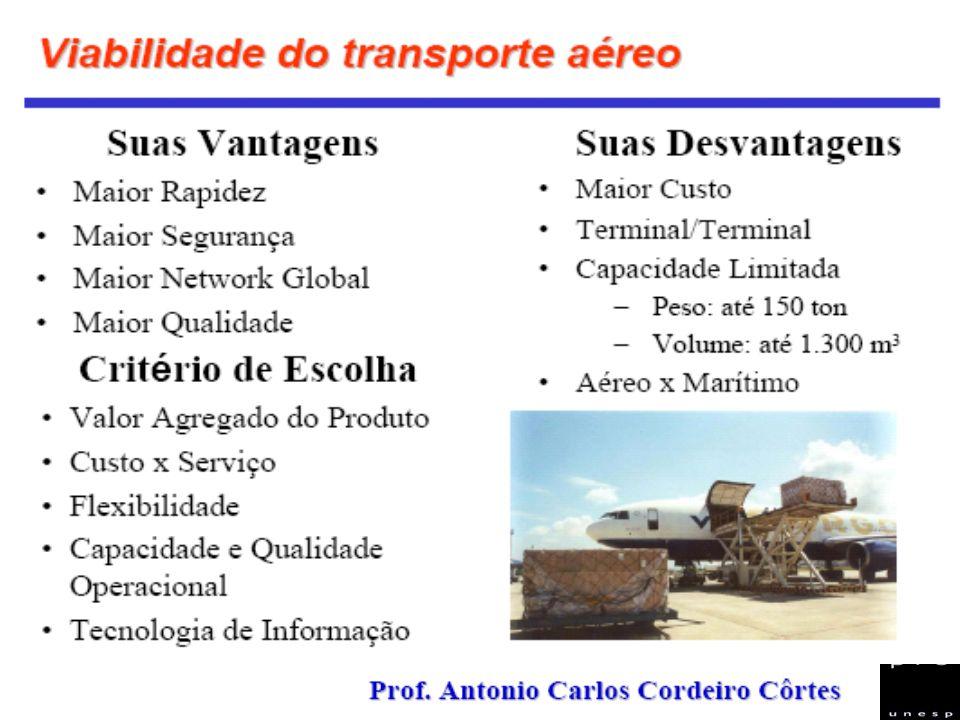 67 Interessante: Aeroporto-Indústria