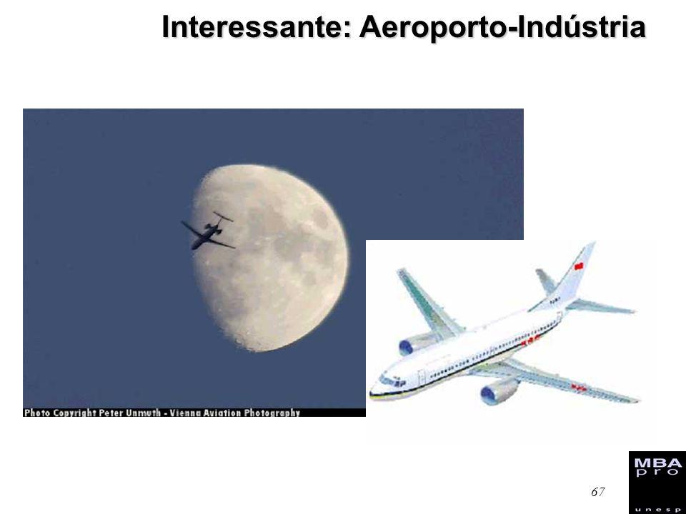 68 Aeroporto Industrial Projeto concebido pela INFRAERO, Ministério da Fazenda, Secretaria da Receita Federal, CAMEX e Min.