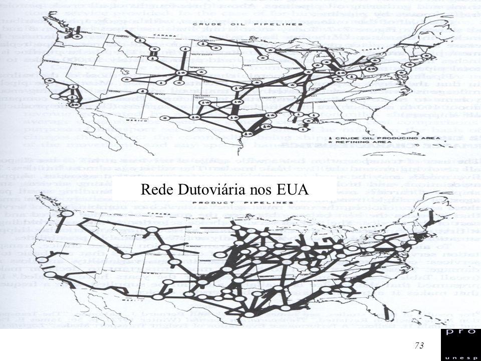 74 Análise: Extensão Territorial Análise :Volume de Derivados Comercializado PaísDutos (km) Densidade (km/mil km 2 ) Brasil5.2810,6 Suiça1082,6 Alemanha2.3706,6 Espanha3.7797,5 Dinamarca3307,7 Austria7779,3 França5.74610,4 EUA146.42615,2 PaísVolume MMm 3 / ano) Razão (km Dutos/ mil m 3 Volume) Suiça130,01 Alemanha1100,02 Dinamarca70,05 Brasil830,06 Austria110,07 França760,08 Espanha430,09 EUA6080,24