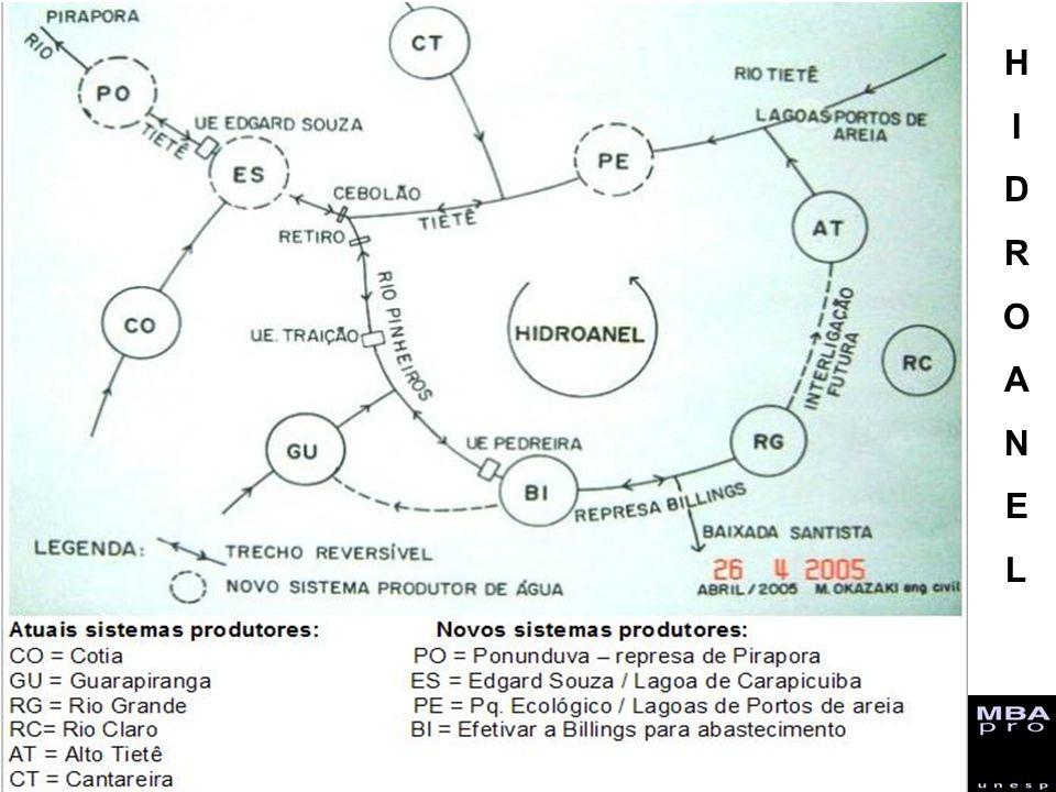 83 Ferroanel e Rodoanel