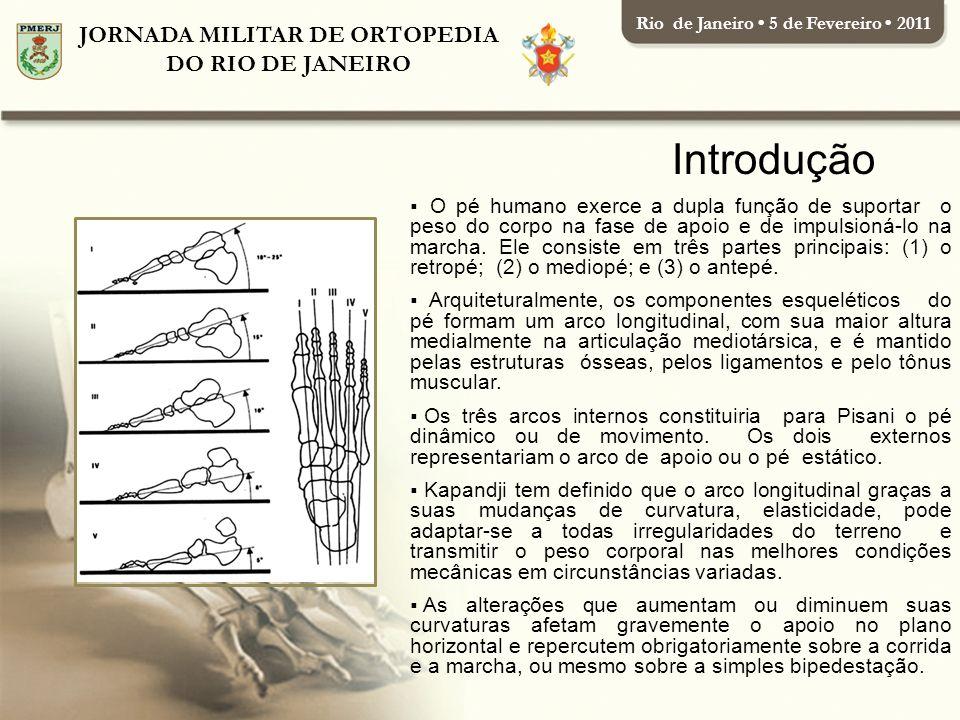JORNADA MILITAR DE ORTOPEDIA DO RIO DE JANEIRO Rio de Janeiro 5 de Fevereiro 2011 Introdução Atualmente uma variedade de métodos é utilizada para quantificar a altura do arco longitudinal, sendo eles de forma direta, utilizando-se como recurso o paquímetro, a radiografia, a ultrassonografia e a avaliação clínica.