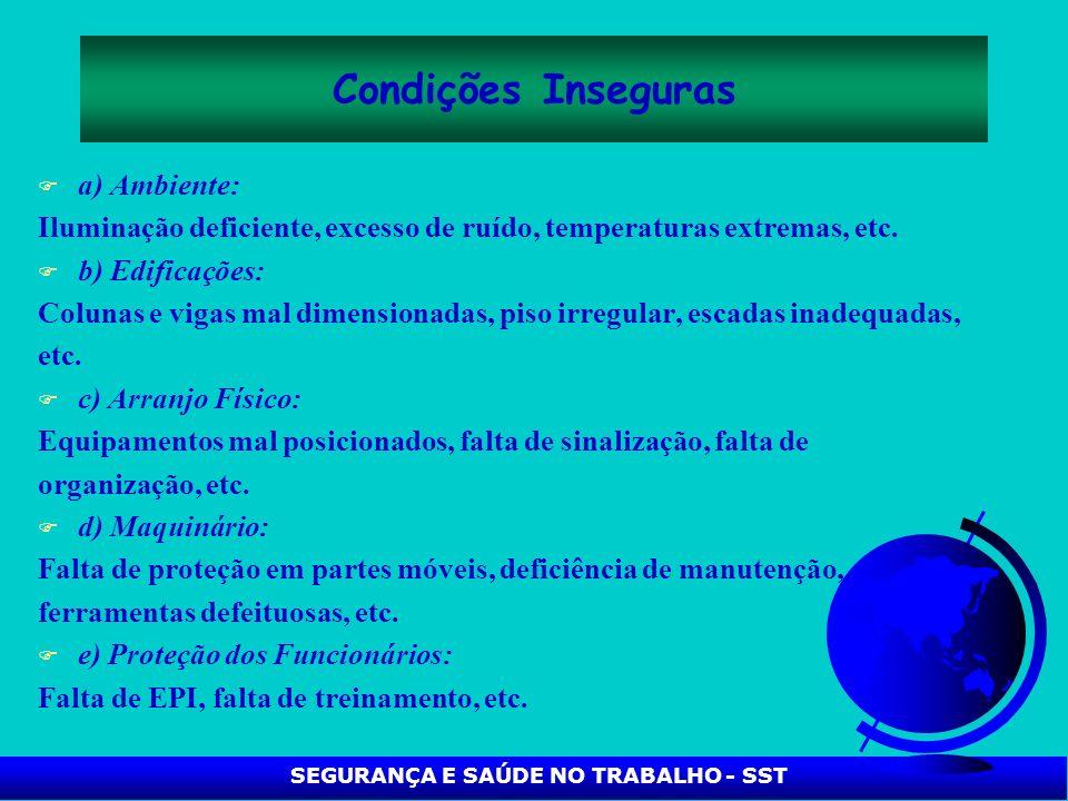 SEGURANÇA E SAÚDE NO TRABALHO - SST Condições Inseguras F a) Ambiente: Iluminação deficiente, excesso de ruído, temperaturas extremas, etc. F b) Edifi