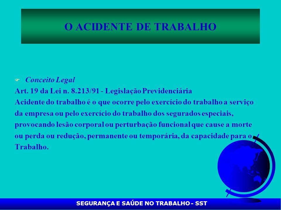 SEGURANÇA E SAÚDE NO TRABALHO - SST O ACIDENTE DE TRABALHO F Conceito Legal Art. 19 da Lei n. 8.213/91 Legislação Previdenciária Acidente do trabalho
