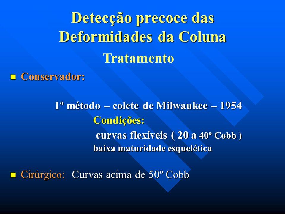 Detecção precoce das Deformidades da Coluna Índice de Risser A ossificação da cartilagem de crescimento da apófiseA ossificação da cartilagem de cresc