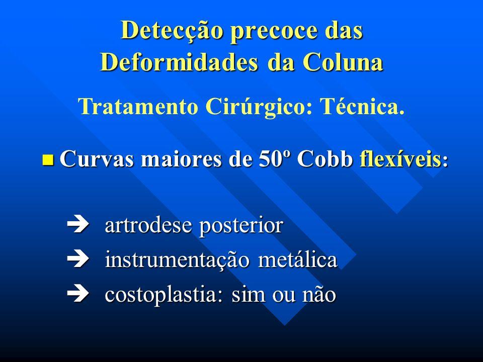 Tratamento Conservador : Órteses. Cervico-toraco-lombo-sacra ( OCTLS ) Toraco-lombo-sacra ( OTLS ) Detecção precoce das Deformidades da Coluna
