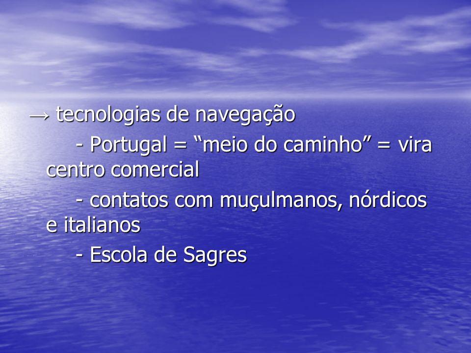 tecnologias de navegação tecnologias de navegação - Portugal = meio do caminho = vira centro comercial - contatos com muçulmanos, nórdicos e italianos