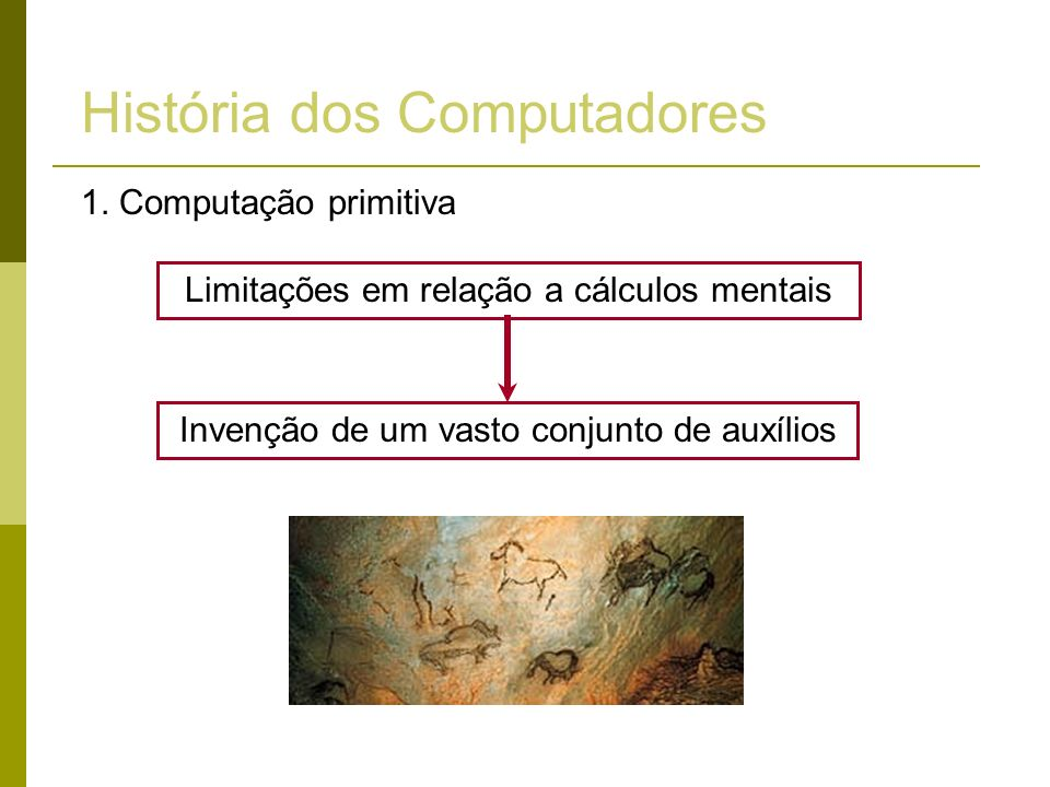 História dos Computadores 1. Computação primitiva Limitações em relação a cálculos mentais Invenção de um vasto conjunto de auxílios