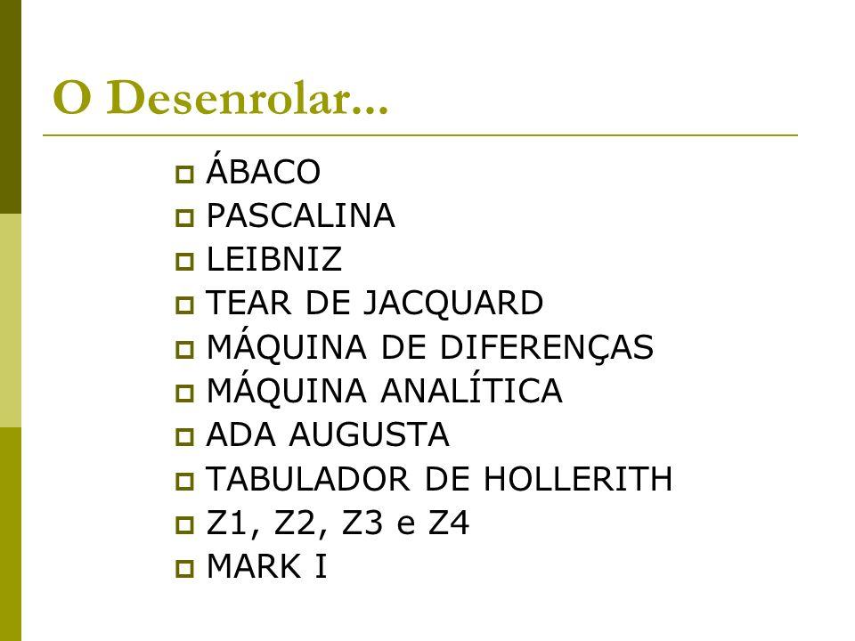 O Desenrolar... ÁBACO PASCALINA LEIBNIZ TEAR DE JACQUARD MÁQUINA DE DIFERENÇAS MÁQUINA ANALÍTICA ADA AUGUSTA TABULADOR DE HOLLERITH Z1, Z2, Z3 e Z4 MA
