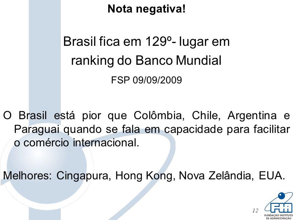 12 Nota negativa! Brasil fica em 129º- lugar em ranking do Banco Mundial FSP 09/09/2009 O Brasil está pior que Colômbia, Chile, Argentina e Paraguai q
