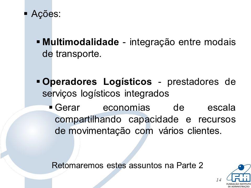 14 Ações: Multimodalidade - integração entre modais de transporte. Operadores Logísticos - prestadores de serviços logísticos integrados Gerar economi