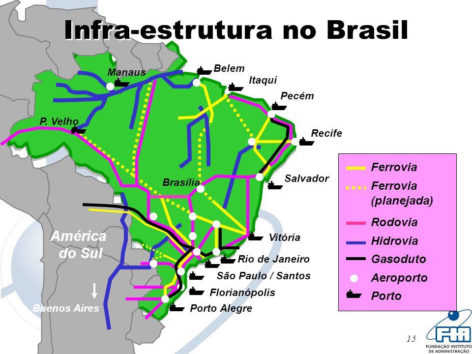 15 São Paulo / Santos Rio de Janeiro Brasília América do Sul Buenos Aires Salvador Recife Belem Porto Alegre Ferrovia Rodovia Hidrovia Gasoduto Aeropo