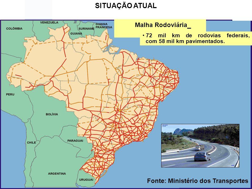 16 INFRA – ESTRUTURA ATUAL Malha Rodoviária SITUAÇÃO ATUAL 72 mil km de rodovias federais, com 58 mil km pavimentados. Fonte: Ministério dos Transport