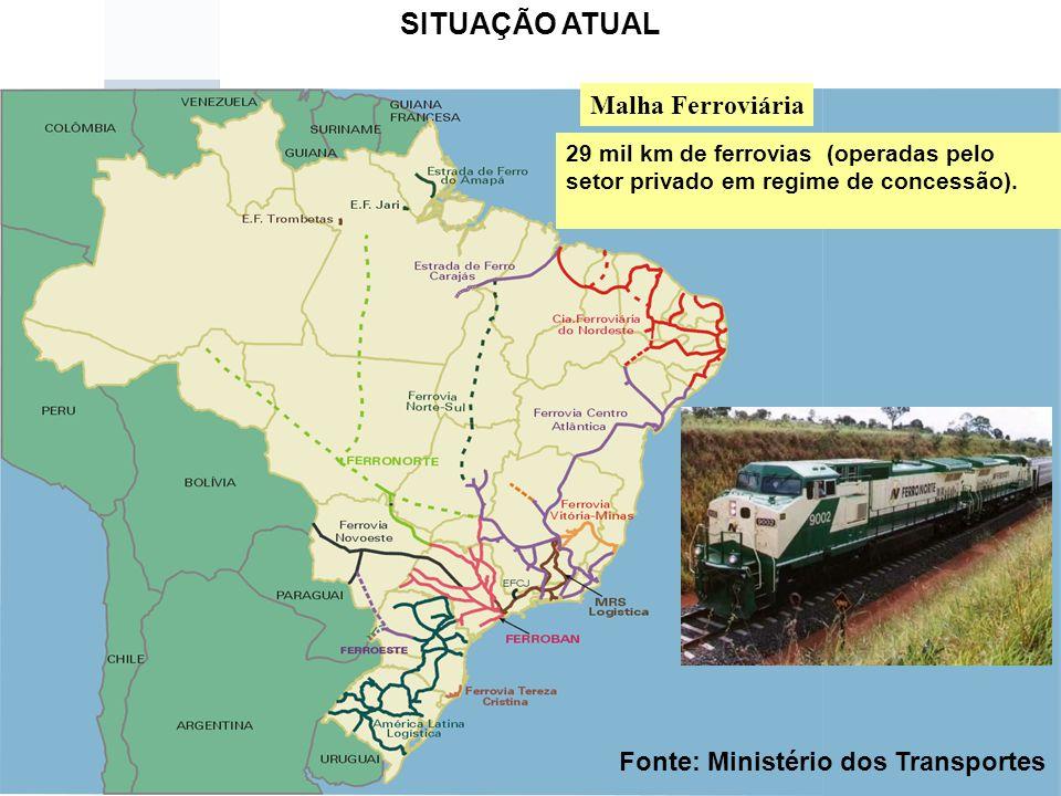 25 Malha Ferroviária SITUAÇÃO ATUAL 29 mil km de ferrovias (operadas pelo setor privado em regime de concessão). Fonte: Ministério dos Transportes