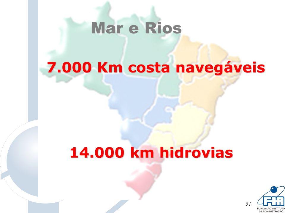 31 Mar e Rios 7.000 Km costa navegáveis 7.000 Km costa navegáveis 14.000 km hidrovias 14.000 km hidrovias