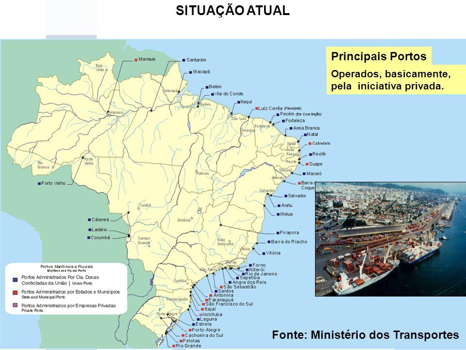 32 SITUAÇÃO ATUAL Operados, basicamente, pela iniciativa privada. Principais Portos Fonte: Ministério dos Transportes